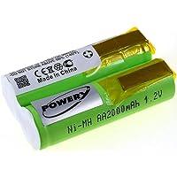 Powery Batería para Maquinilla de Afeitar Philips Philishave