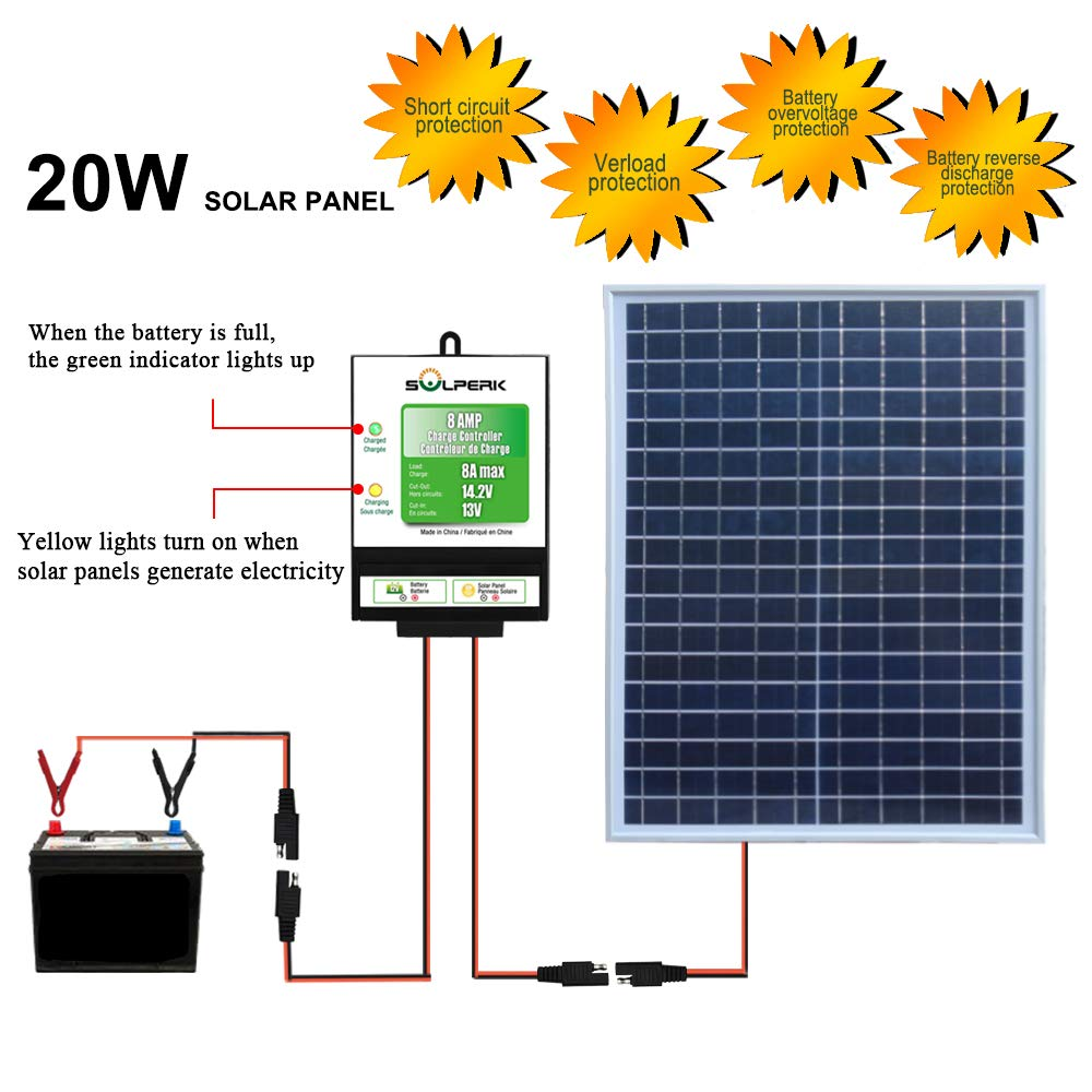 SOLPERK 20W Solar Panel 12V Solar Panel Charger Kit 8A Controller Suitable for Automotive, Motorcycle, Boat, ATV, Marine, RV, Trailer, Powersports, Snowmobile etc. Various 12V Batteries. 20W Solar