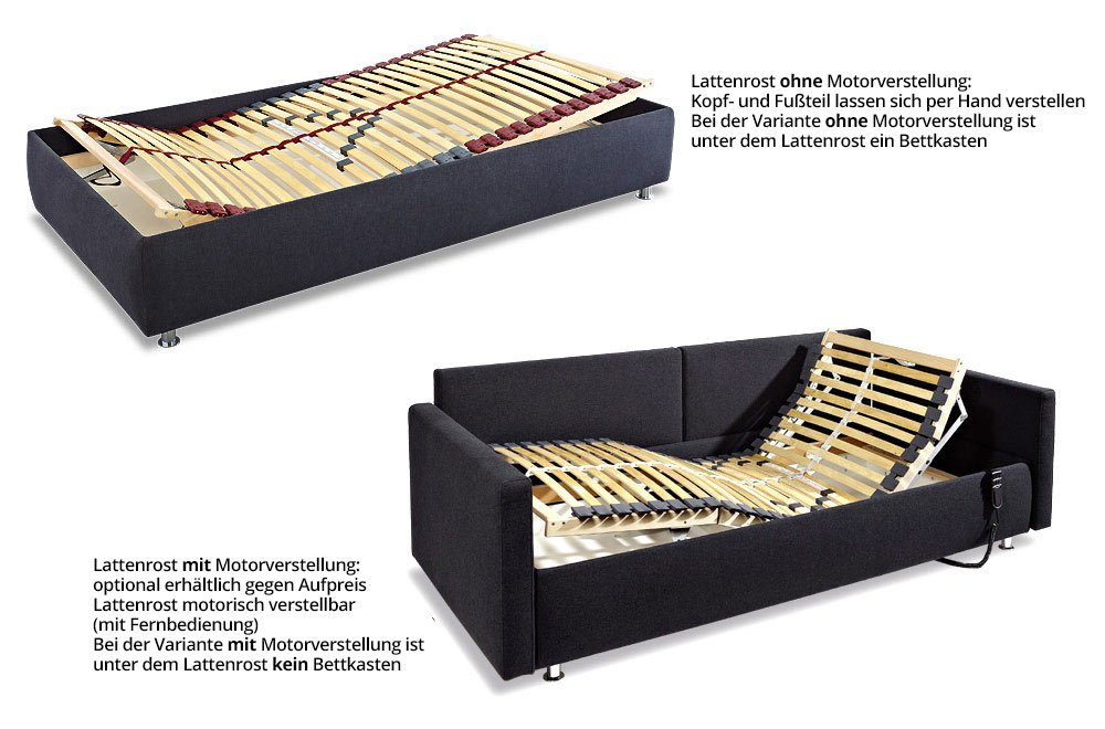 bettcouch mit lattenrost und bettkasten stunning schlafsofa mit matratze bettsofa with. Black Bedroom Furniture Sets. Home Design Ideas