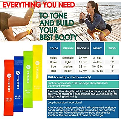 Amazon Com Resistance Bands Set Bundled With Loop Bands I Exercise Bands With Stackable Workout Bands Door Anchor Handles Ankle Straps Advanced Ebook For Resistance Training Gym Yoga Pilates And
