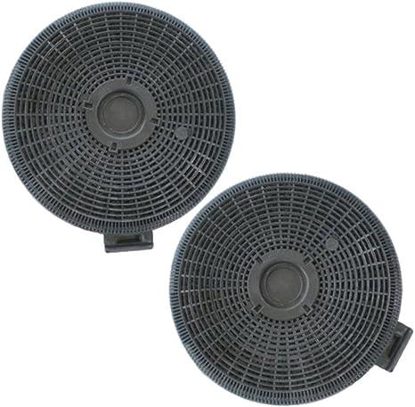 Juego de 2 de repuesto Filtro de carbón activo para D4 C filtro de carbón, compatible con Teka Db/DB1/DBB/DH/DHX/DGE/NC/NC2: Amazon.es: Grandes electrodomésticos