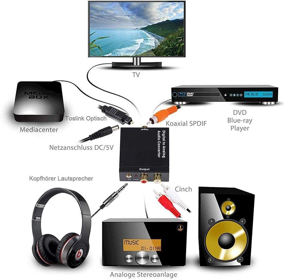 Fancart DAC Digital SPDIF Toslink to Analog Stereo Audio R//L 3.5mm Jack Audio Converter
