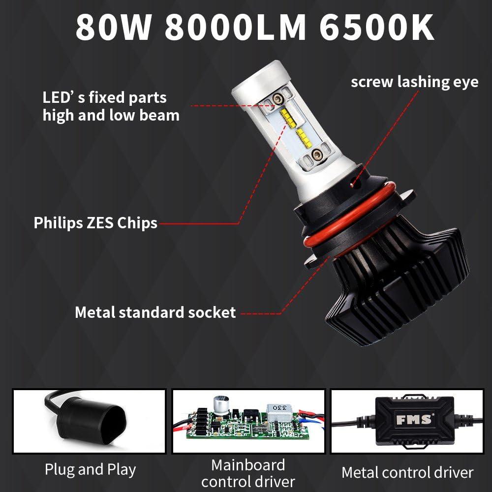 FMS 2 * HB1 9004 LED Faro Bombillas LED Coche Kit, Moto Alquiler de Luces del LED ZES Chips 40W 4000LM luz Bombilla Blanca: Amazon.es: Coche y moto