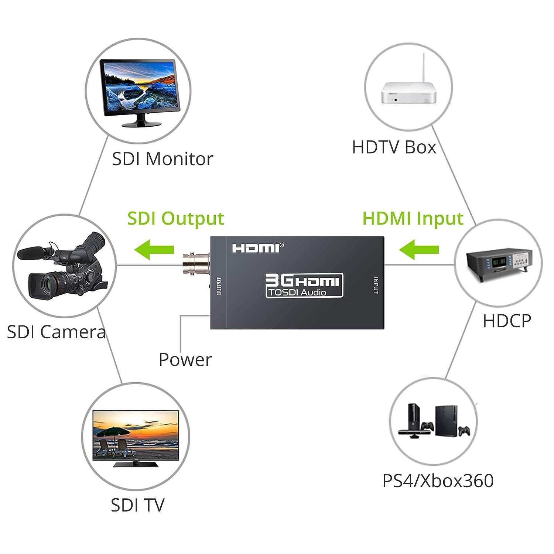 3G-SDI Adapter Unterst/ützt 1080P f/ür das Heimkino HD-SDI HDMI zu SDI HDMI zu SDI HD Audio Video Konverter HDMI zu SDI Adapter SDI HDMI zu SDI Konverter