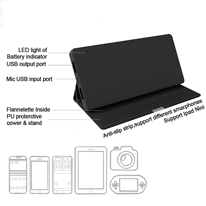 8000mAh External Battery compatible with IPhone Ipad Samsung Galaxy Andriod Smartphone, Best Business Corporate Gifts