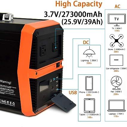 1000W Generador Solar Portátil, 1010Wh Batería de Litio Inversor de Corriente de Respaldo con 2 tomacorriente de 220V CA, 2 CC, 4 USB para emergencias de Camping en el hogar y al