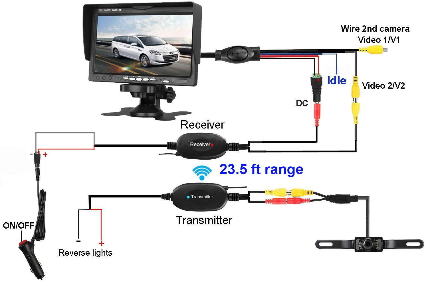Emmako Backup Camera Wireless 7 Monitor Kit For Car//SUV//RV//Van Rear//Side//Front View System Guide Lines ON//OFF Width and Length Adjustable IP68 Waterproof Night Vision Reversing Use
