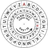 Caesar Cipher Wheel