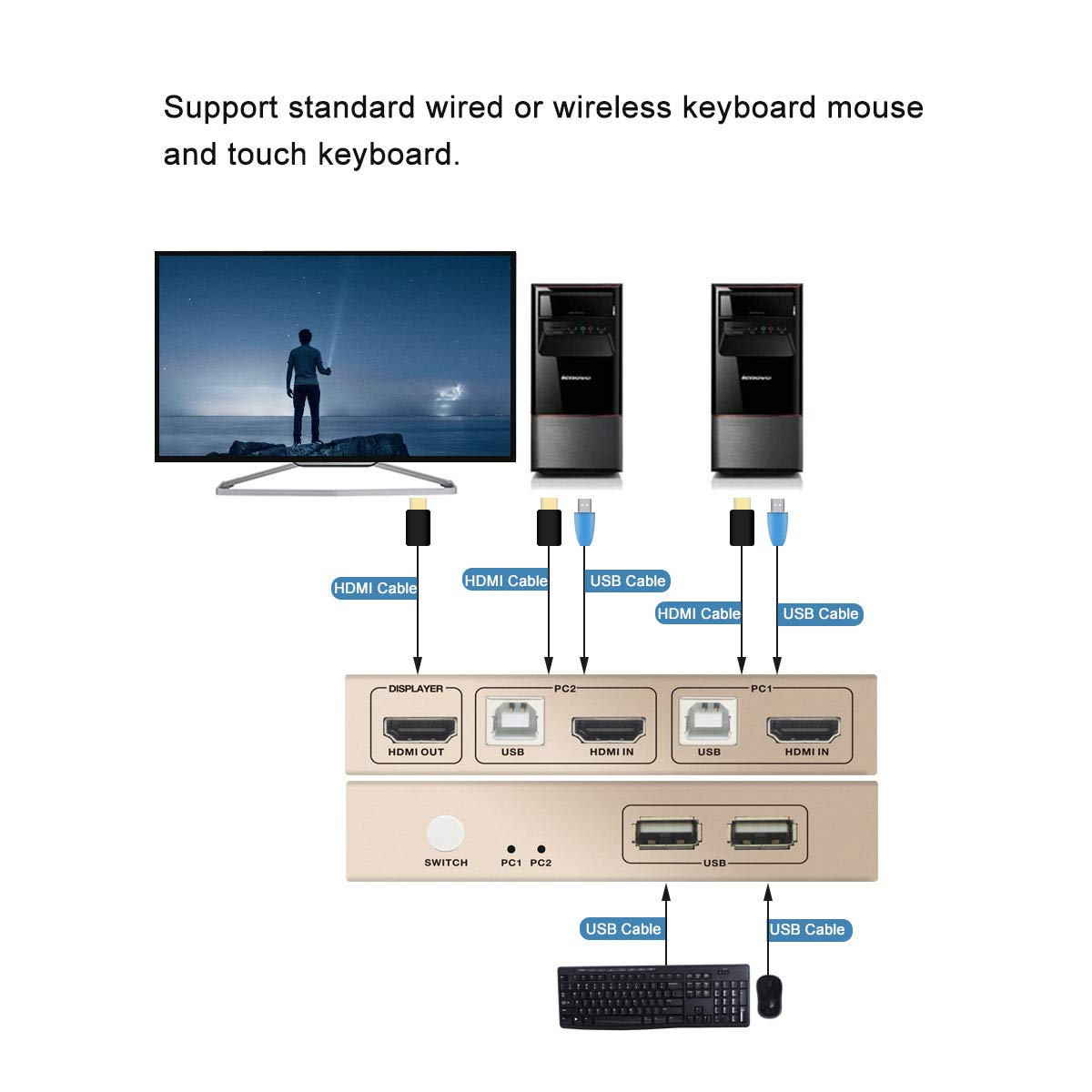 KVM Switch HDMI 2x1 Signal Switcher UHD 4K@30Hz Hotkey Switching with Cable Kit No Adapter Required