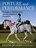 Posture and Performance: Principles of Training Horses from the Anatomical Perspective