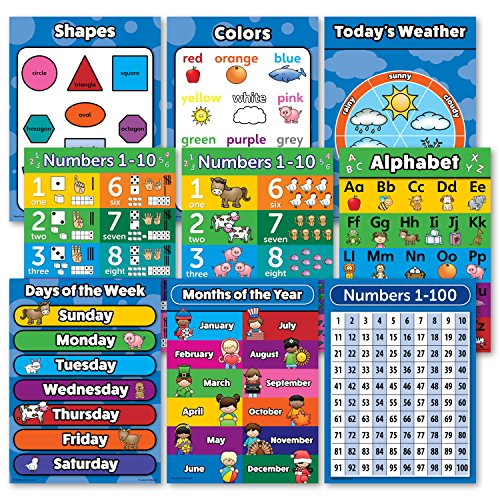 Toddler Learning Poster Kit - Set of 9 Educational Wall Posters for Preschool Kids - ABC - Alphabet, Numbers 1-10, Shapes, Colors, Numbers 1-100, Days of the Week, Months of the Year, Weather Chart