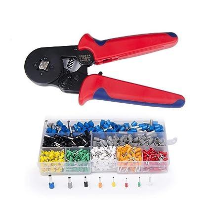 Image result for self adjusting crimping  kit