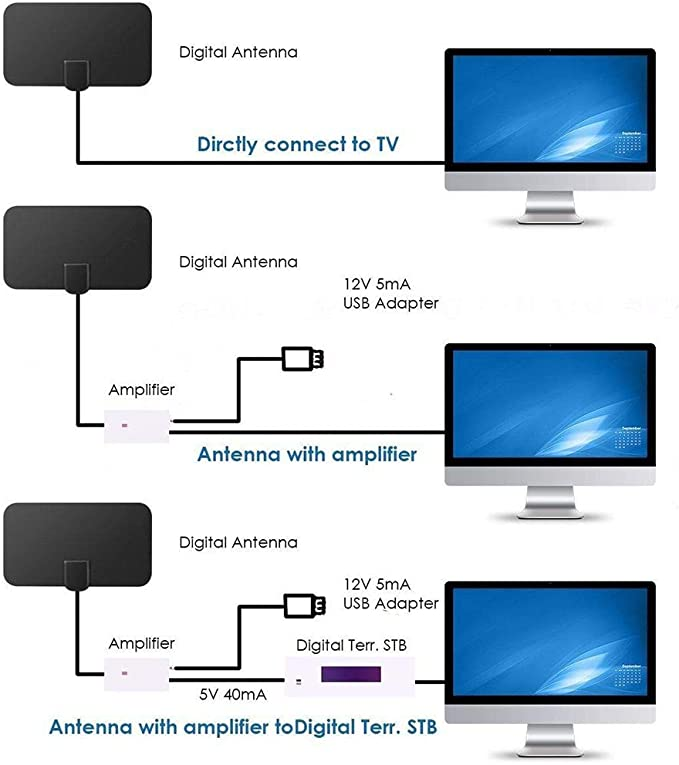 Deinbe Televisión de Alta definición TDT Interior Antena de TV Digital aérea Amplificador de 50 Millas de Largo Alcance Delgada Antena de Placa: Amazon.es: Hogar