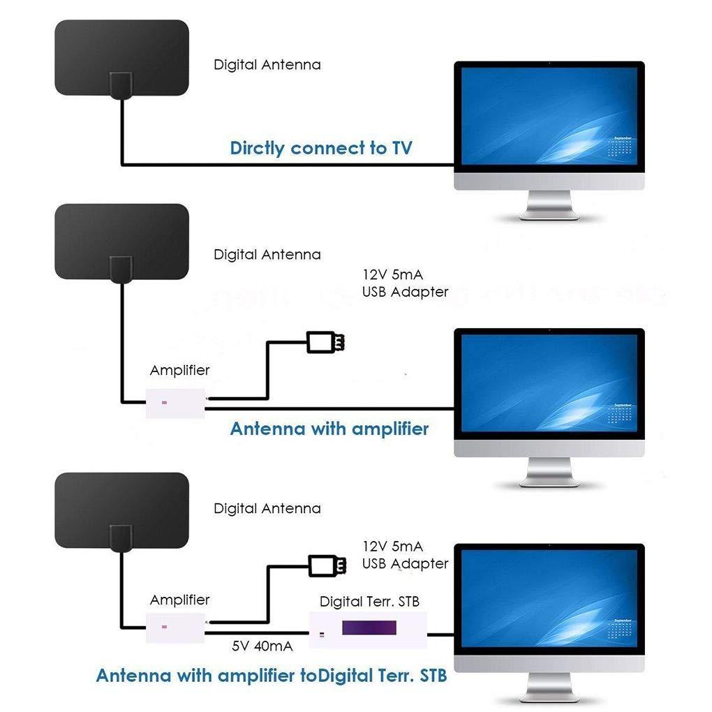 lorjoy HDTV Indoor Freeview Antenna TV Aerial Digital Amplifier 50 Mile Long Range Thin Plate Antenna