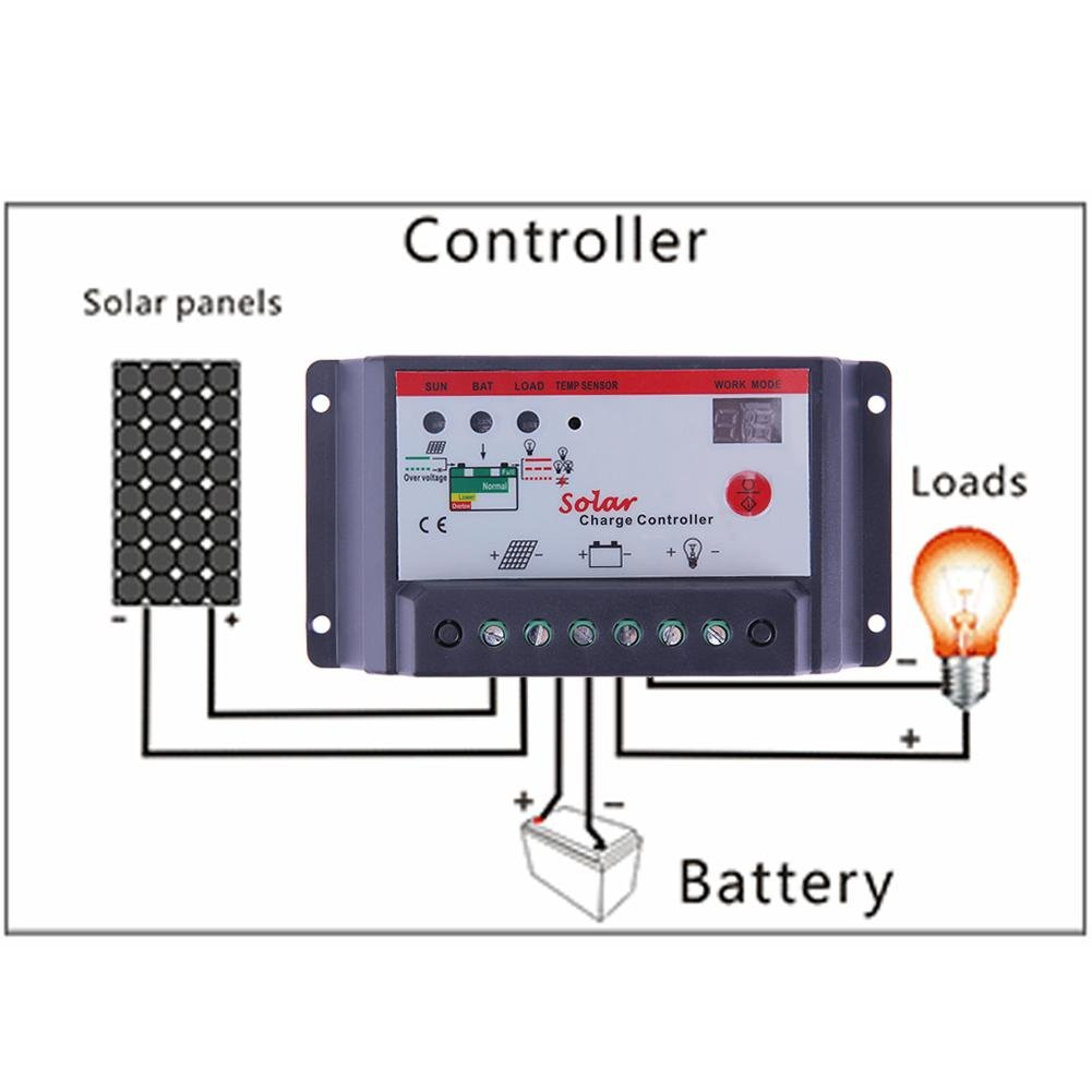 Business, Industry & Science PWM Controllers gaixample.org ...