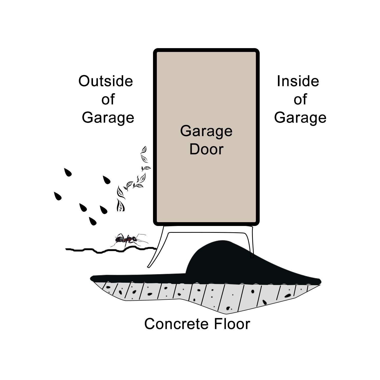 Homend Universal Garage Door Threshold Seal DIY Weather Stripping 11//16 inch Thick 16 Feet Length