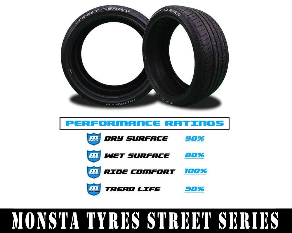 Monsta Tyres Street Series 225/45R17 1本 B079Z4963B
