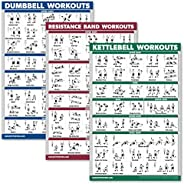 Palace Learning 3 Pack: Dumbbell Exercise Poster + Kettlebell Workouts + Resistance Bands Exercises - Set of 3