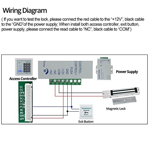 Mag Lock Wiring Diagram | Wiring Diagram Mag Door Wiring Diagram on