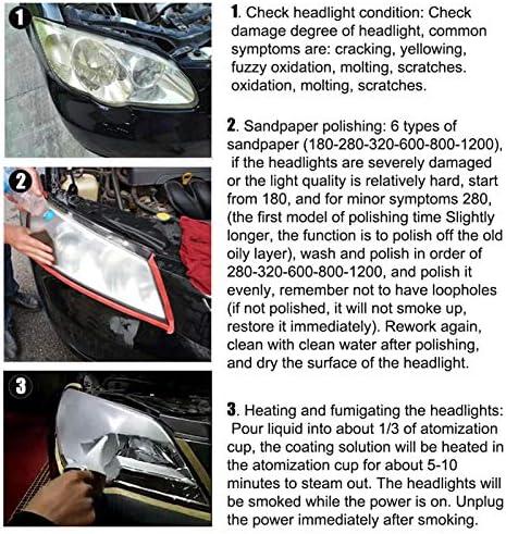 Dream Cool Auto Scheinwerfer Restaurations Set Scheinwerfer Reparatur Set Scheinwerfer Politur Restaurierung Dampf Polieren Chemischer Reiniger Scheinwerfer Renoviert Atomization Cup Auto