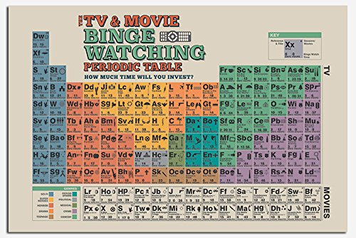 The TV And Movie Binge Watching Periodic Table Satin Matt La