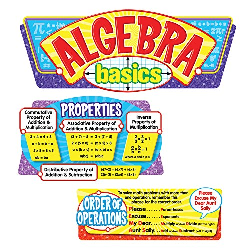 Algebra Basics Bulletin Board Set ()