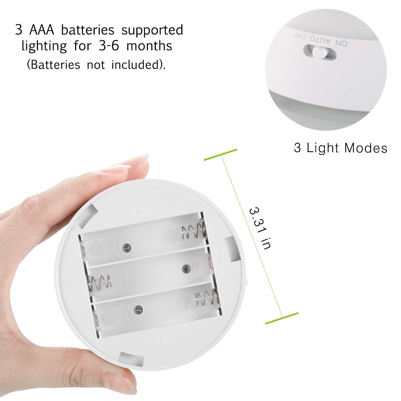Nexgadget Motion Sensor Closet Light Smart Cordless Led 350 Qx Battery Wiring Diagram Warm White Stick On Nightlight Powered Auto Off Security For