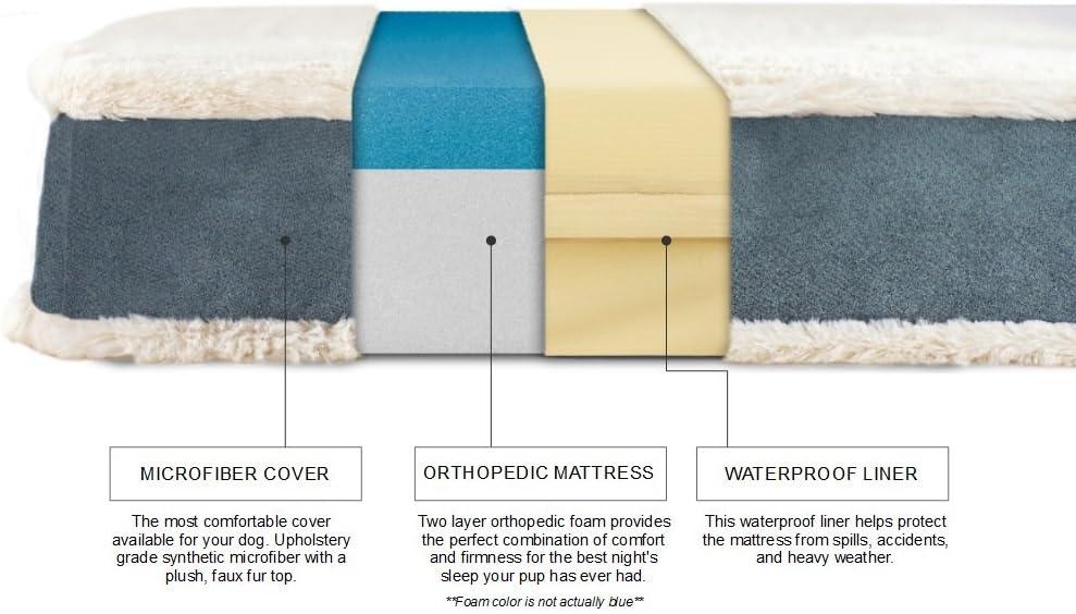 K9 Ballistics Orthopedic Luxury Rectangle Dog Bed