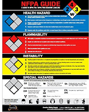 basics nfpa materials hmis hazardous diamond classification