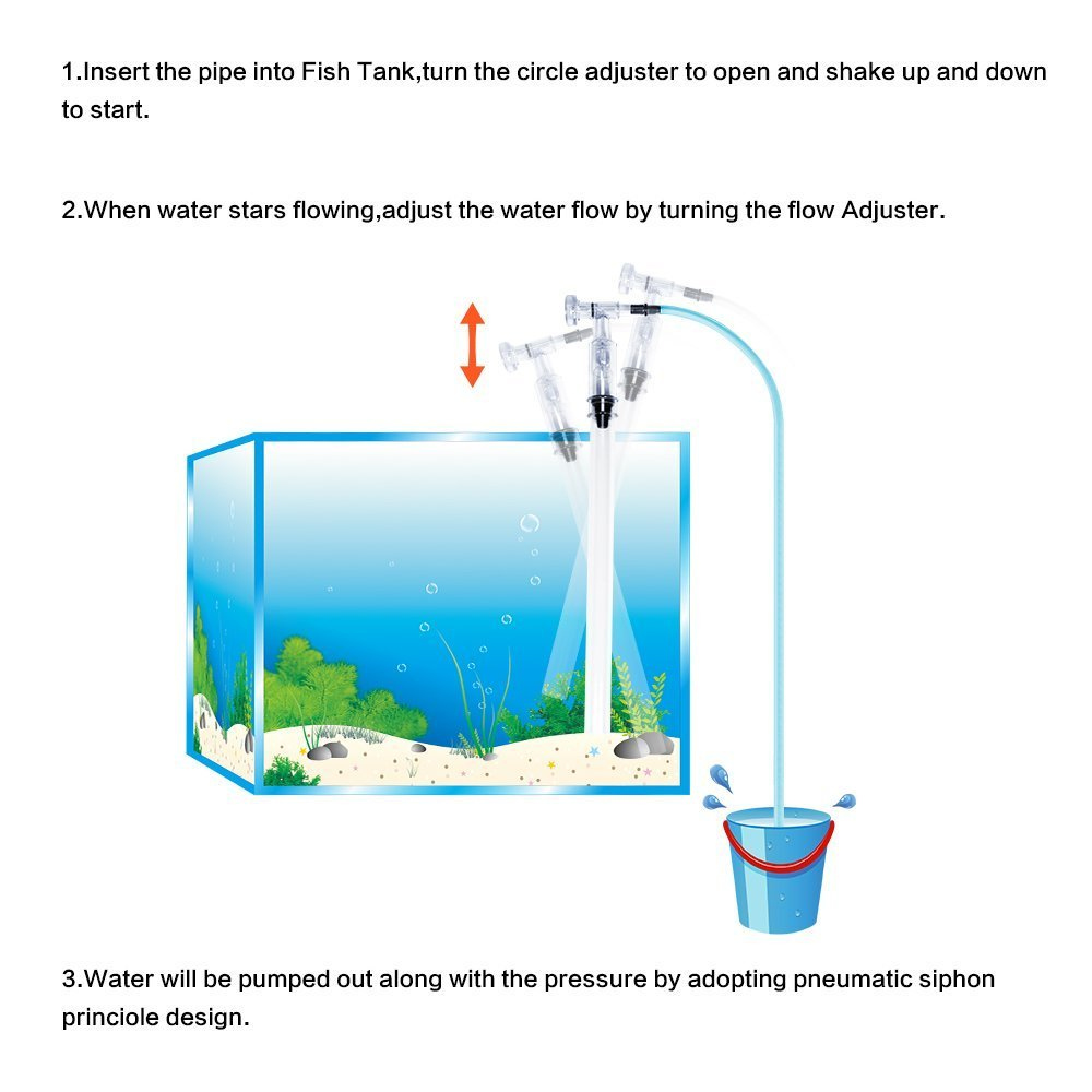 Horsky Sifón Filtro para Acuario cambiador de agua limpiador pecera para Limpiar a la grava de acuario: Amazon.es: Productos para mascotas