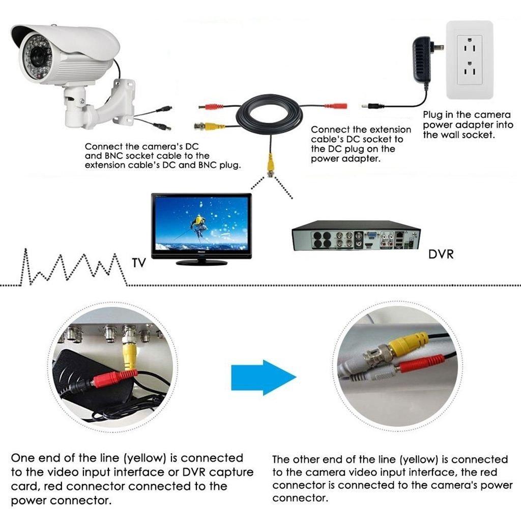 IPOTCH Video Audio BNC-Kabel Verl/ängerungskabel Stromkabel mit BNC-Stecker zu Dual BNA Buchse f/ür Video Sicherheit 15m