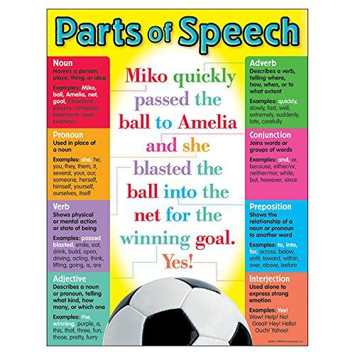 - TREND enterprises, Inc. Parts of Speech Learning Chart, 17