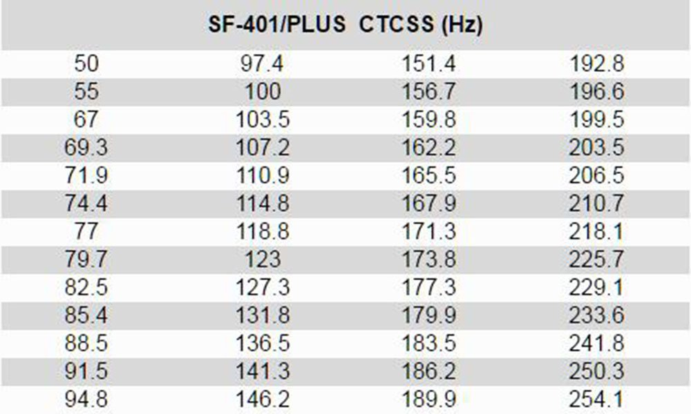 SURECOM SF401 PLUS Frequency Counter for Radio Transceiver CTCCSS//DCS Decoder