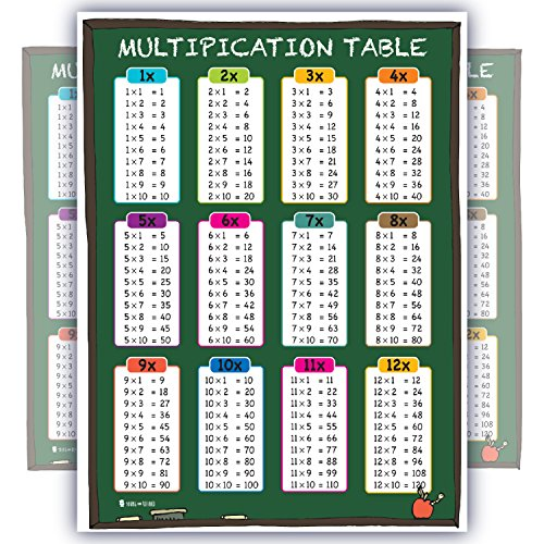 Young and refined Learning Multiplication table tabs Chalk chart fully LAMINATED poster for classroom clear teaching math tool for school (16x20)