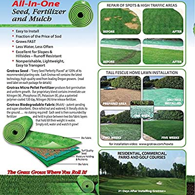 Grotrax Biodegradable Grass Seed Mat, Bermuda Rye - 20 Square Feet Patch N Repair- All in One Growing Solution for Lawns, Dog Patches and Shade -Just Roll Water & Grow - Not Fake or Artificial Grass : Garden & Outdoor