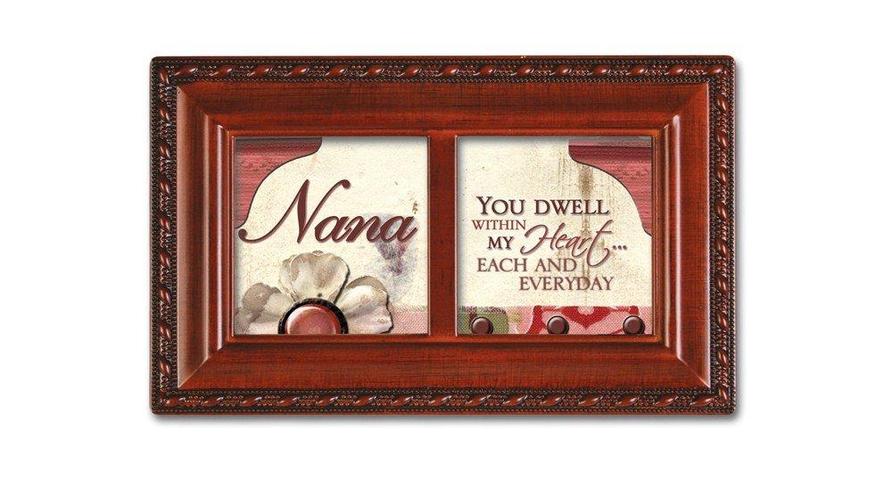【半額】 Nana Nana Cottage Garden木目調小柄音楽ボックスPlays Wind Beneath Wind Cottage My Wings B007P7YR0U, YouShowShop:8eeaa531 --- arcego.dominiotemporario.com