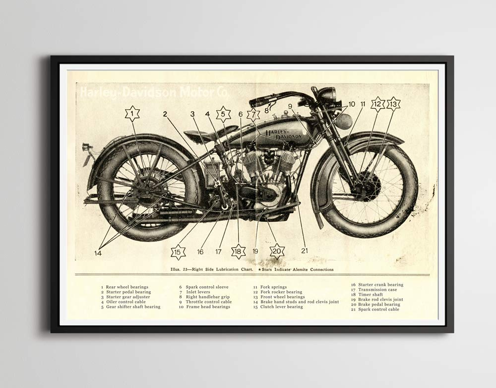 Prime Amazon Com Harley Davidson 1929 Motorcycle Poster Full Size 24 X Wiring Digital Resources Cettecompassionincorg