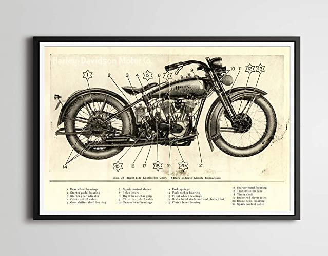 Harley Davidson Motorcycle Engine Diagram | Wiring Diagram on