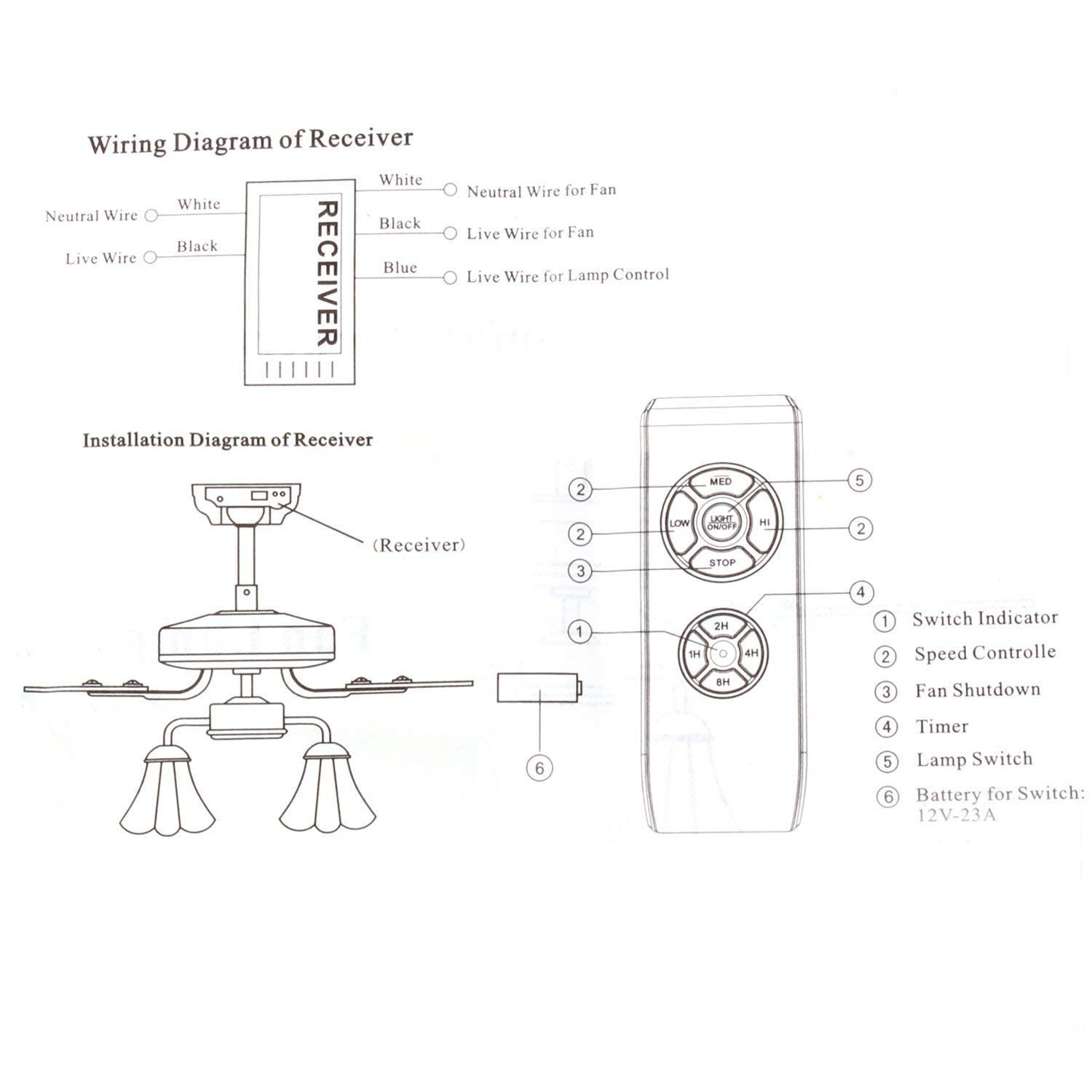 Pecham Universal Lamp Kit Timing Wireless Remote Control For Stage Sound Wiring Diagram Ceiling Fan Scope Of Application Home Office Hotel The Club Display Hall Restaurant