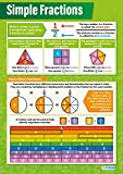 "Simple Fractions | Classroom Posters for Mathematics | Laminated Gloss Paper measuring 33"" x 23.5"" 