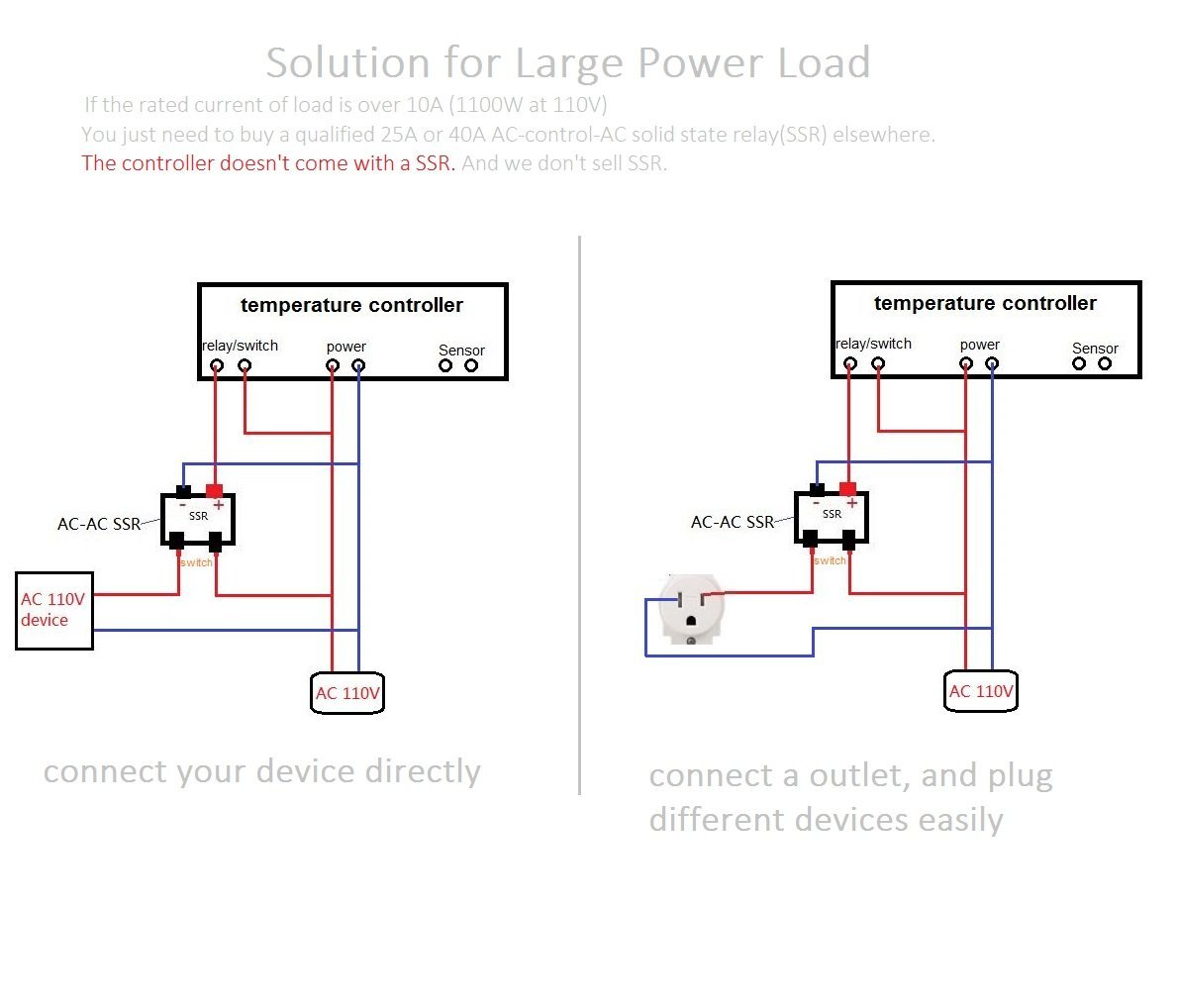 120vac Relay Wiring Diagram - Wiring Diagrams List