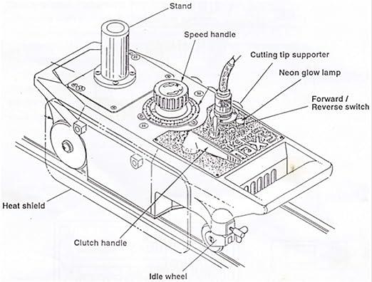 Hk 12max 3 Torch Track Burner Cutter Portable Torch Gas Cutting