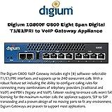 DIGIUM, INC. 1G800F / Eight Span Digital T1/E1/PRI to VoIP Gateway Appliance, North America