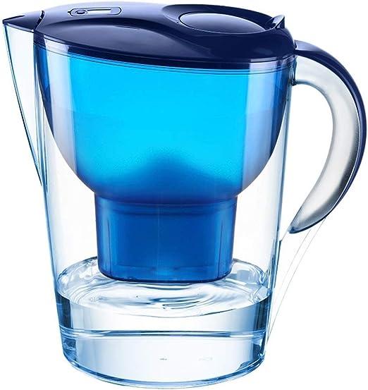 RMXMY Jarra filtrada con Agua, purificador de Agua for la Cocina ...