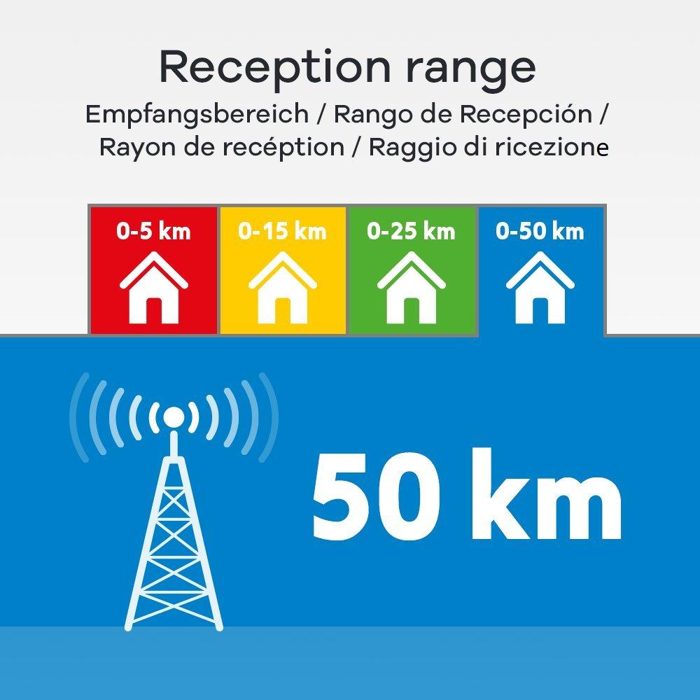 Antena Full HDTV Digital UHF Recibe TDT en un rango de 50km gris Incluye Cable Coaxial de Alto Rendimiento Antena de TV para Exterior One For All SV9453