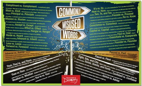 Commonly Misused Words Laminated Educational Poster. Grammar Art Print