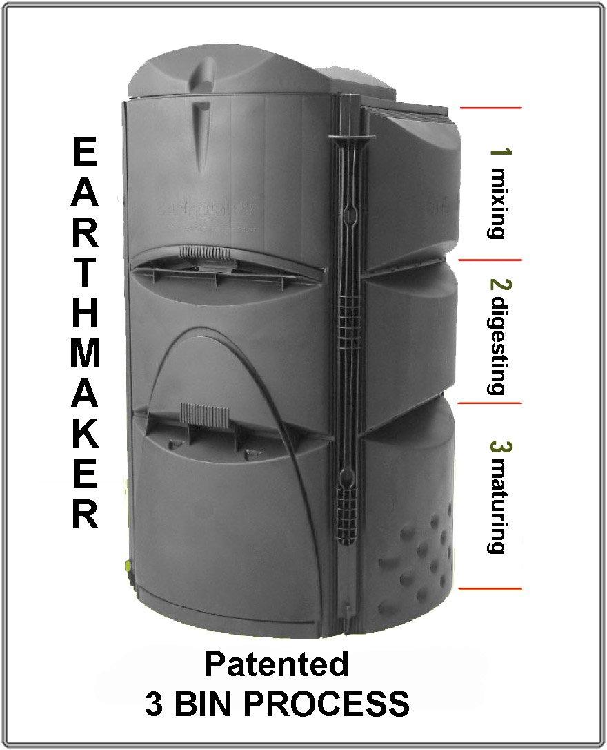 Exaco Trading EARTH Earthmaker 120-Gallon Three Stage Aerobic Composter