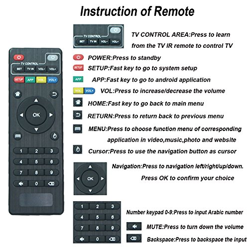 Reviews Summary + Pros/Cons - ANEWISH Replacement Remote Control TV