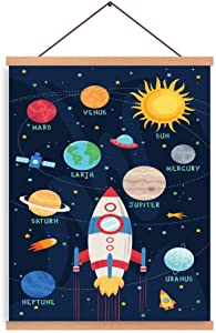 CHDITB Outer Space Art Print,Cartoon Planet Magnetic Natural Wood Hanger Frame Poster,Canvas Colorful Painting 28X45cm Wall Hanging Art Print for Kids Room Nursery Classroom Decor