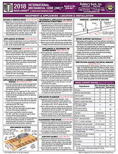2018 International Mechanical Code (IMC) Quick-Card